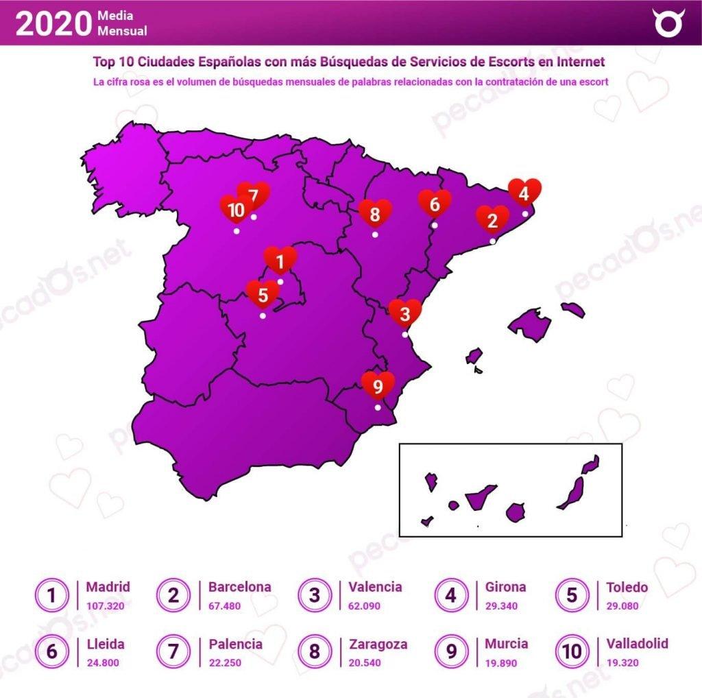 top putas España 2020
